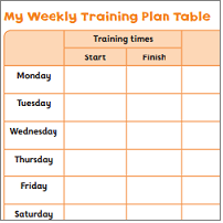 make your own training plan