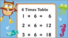 Help with times tables