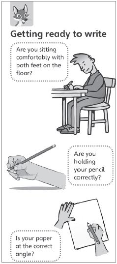 Holding your pen correctly: the tripod grip for right-handers