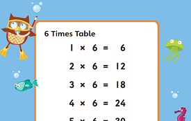 Times tables tips